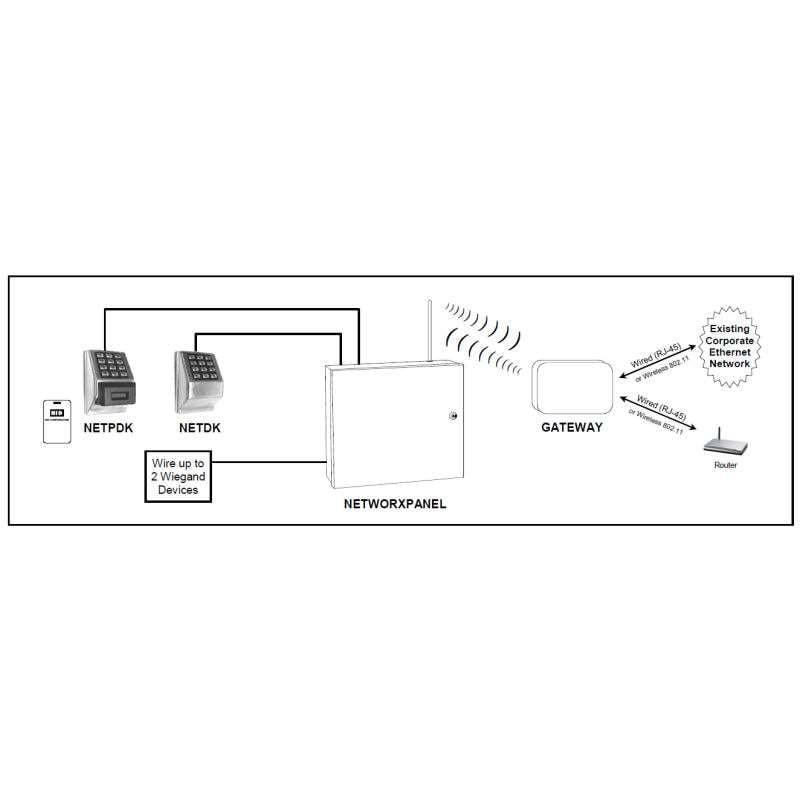 networx netpanel wireless prox  pin 2
