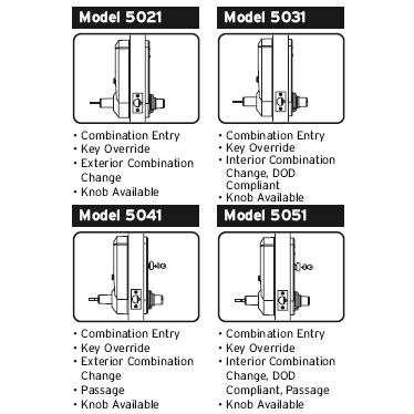 Guide to Simplex 5000 Series Locks
