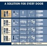 A Solution for Every Door
