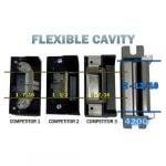 Flexible Cavity