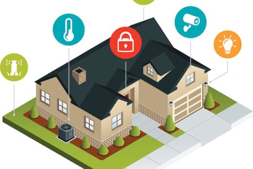 What Can Your Smart Home System Control?
